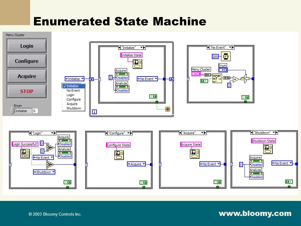 www.bloomy.com © 2003 Bloomy Controls Inc. Enumerated State Machine