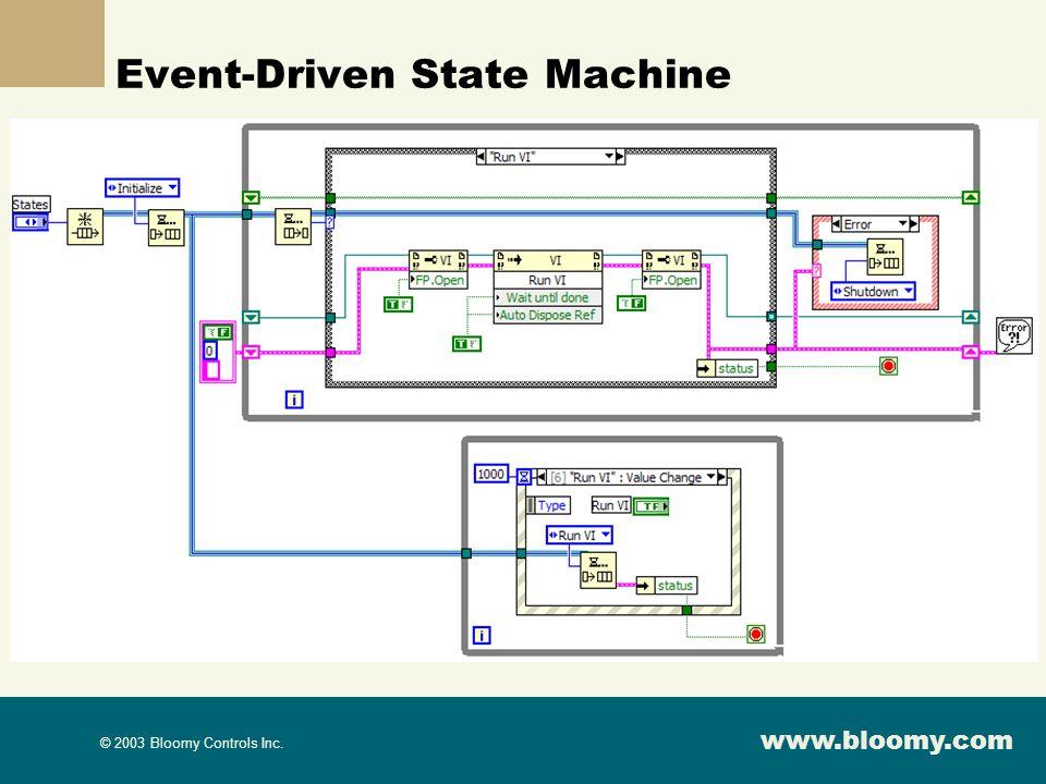 www.bloomy.com © 2003 Bloomy Controls Inc. Event-Driven State Machine