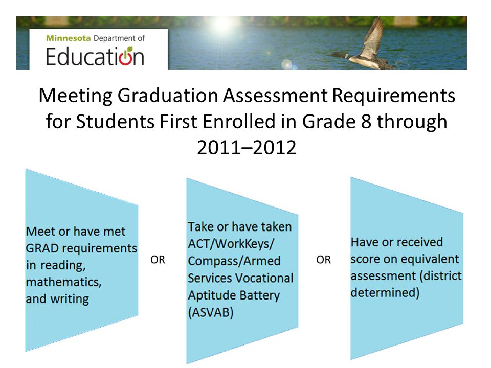 Meeting Graduation Assessment Requirements for Students First Enrolled in Grade 8 through 2011–2012