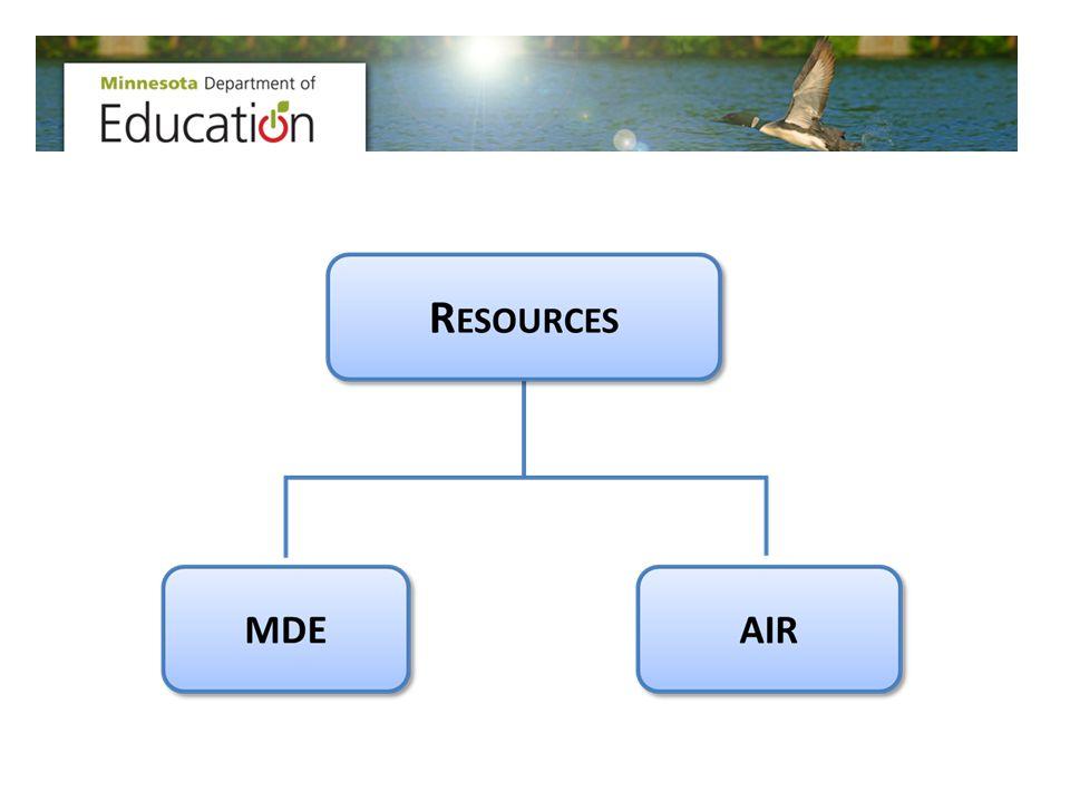 Resources Organization Chart