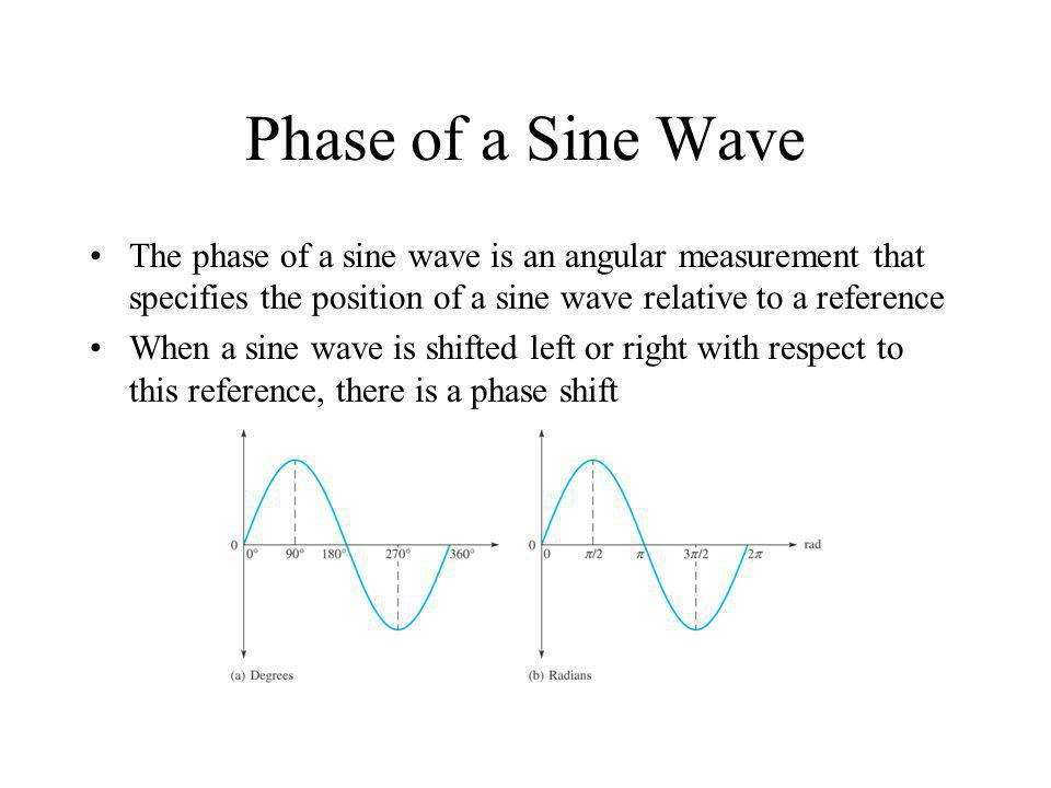 Phase of a Sine Wave The phase of a sine wave is an angular measurement that specifies the position of a sine wave relative to a reference When a sine