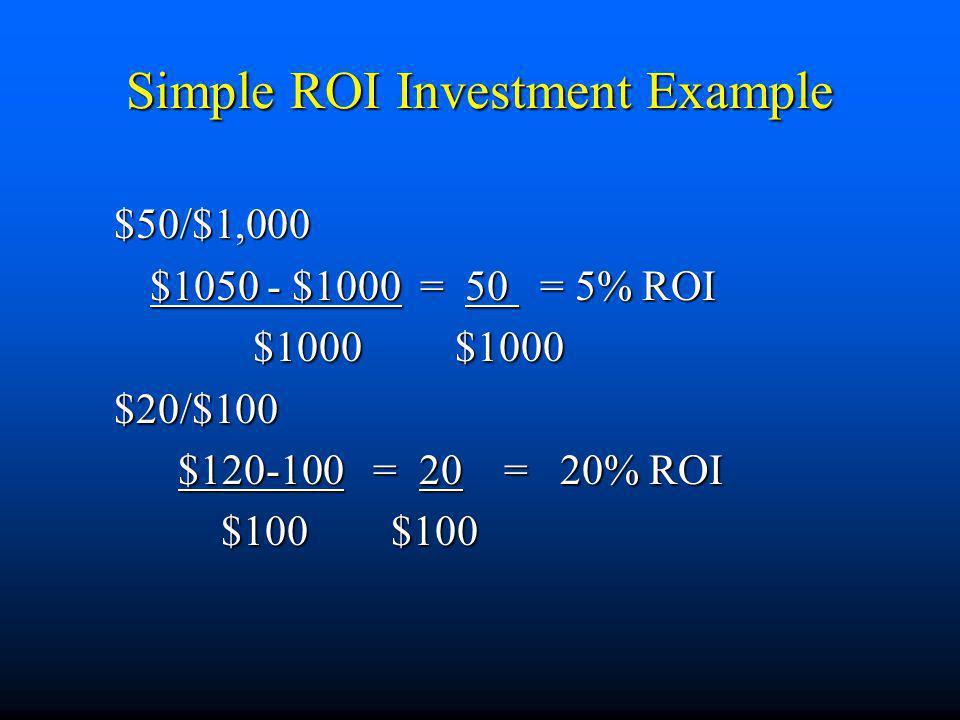 Simple ROI Investment Example $50/$1,000 $1050 - $1000 = 50 = 5% ROI $1050 - $1000 = 50 = 5% ROI $1000 $1000 $1000 $1000$20/$100 $120-100 = 20 = 20% ROI $120-100 = 20 = 20% ROI $100 $100 $100 $100