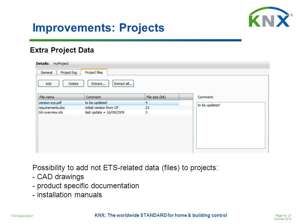 KNX Association Page No. 21 October 2010 KNX: The worldwide STANDARD for home & building control Improvements: Projects Extra Project Data Possibility