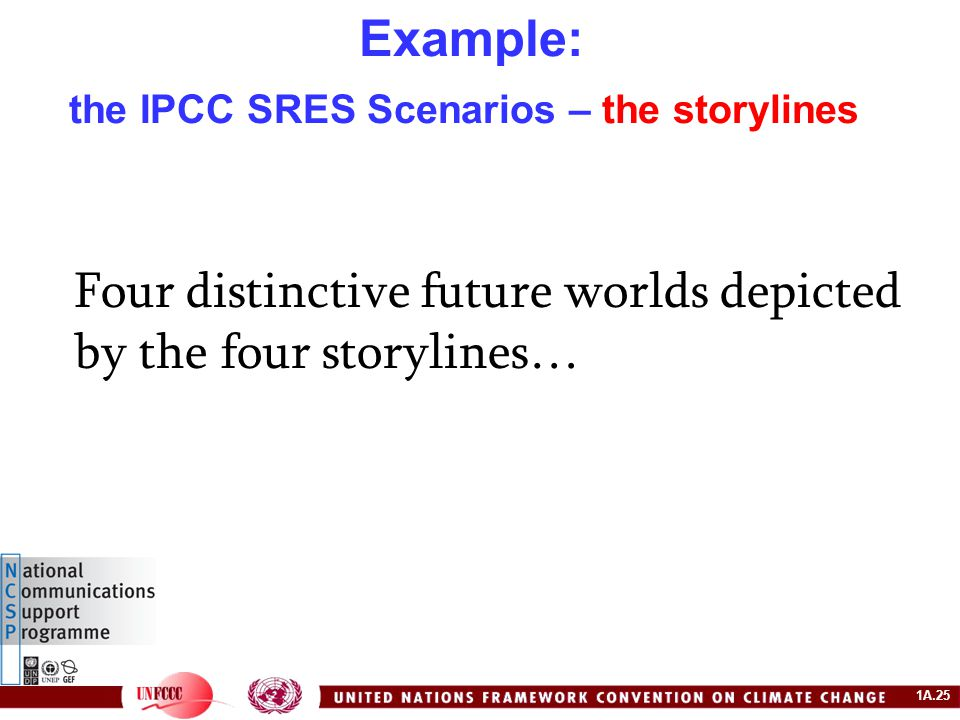 1A.25 Example: the IPCC SRES Scenarios – the storylines Four distinctive future worlds depicted by the four storylines…