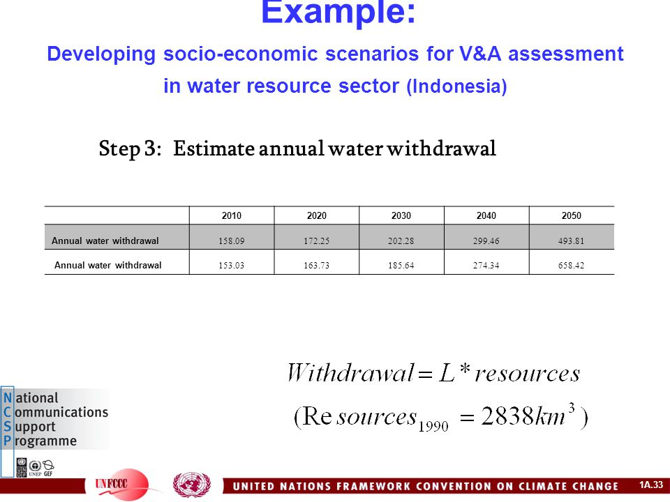 1A.33 Example: Developing socio-economic scenarios for V&A assessment in water resource sector (Indonesia) Step 3: Estimate annual water withdrawal 20102020203020402050 Annual water withdrawal 158.09172.25202.28299.46493.81 Annual water withdrawal 153.03163.73185.64274.34658.42