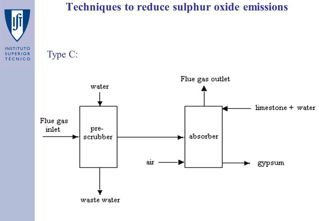 Techniques to reduce sulphur oxide emissions Type C: