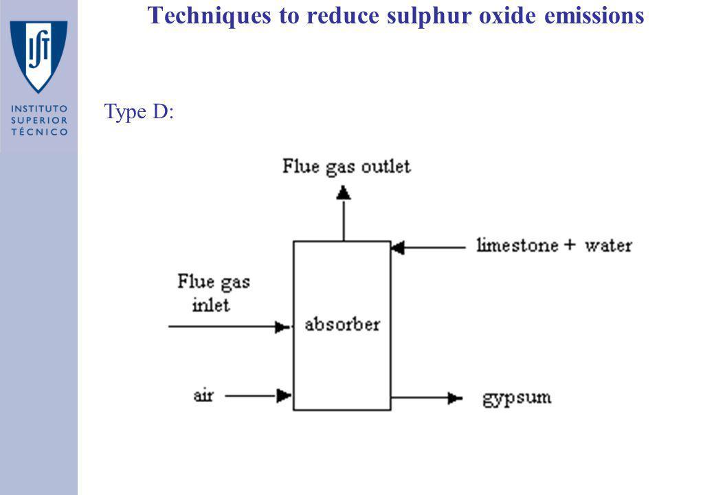 Techniques to reduce sulphur oxide emissions Type D: