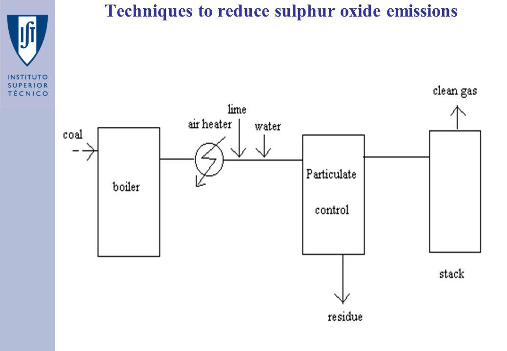 Techniques to reduce sulphur oxide emissions