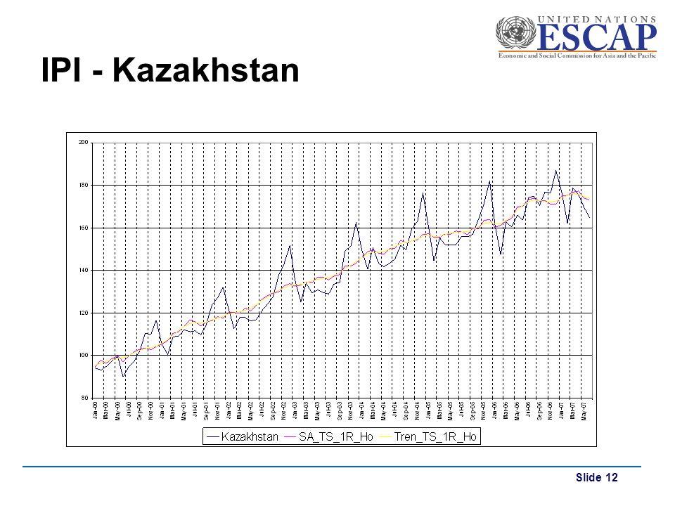 Slide 12 IPI - Kazakhstan