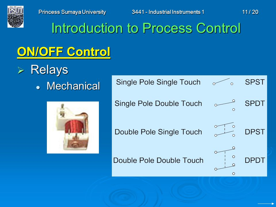 Princess Sumaya University3441 - Industrial Instruments 111 / 20 Introduction to Process Control ON/OFF Control Relays Relays Mechanical Mechanical