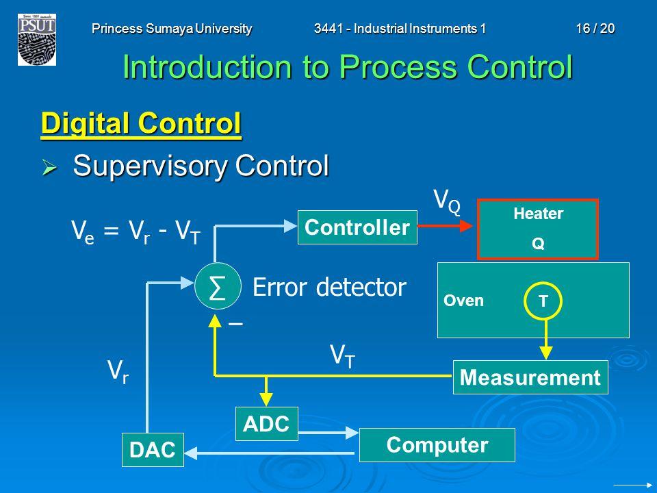 Princess Sumaya University3441 - Industrial Instruments 116 / 20 Introduction to Process Control Digital Control Supervisory Control Supervisory Contr