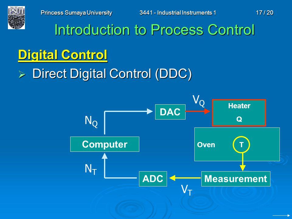 Princess Sumaya University3441 - Industrial Instruments 117 / 20 Introduction to Process Control Digital Control Direct Digital Control (DDC) Direct D