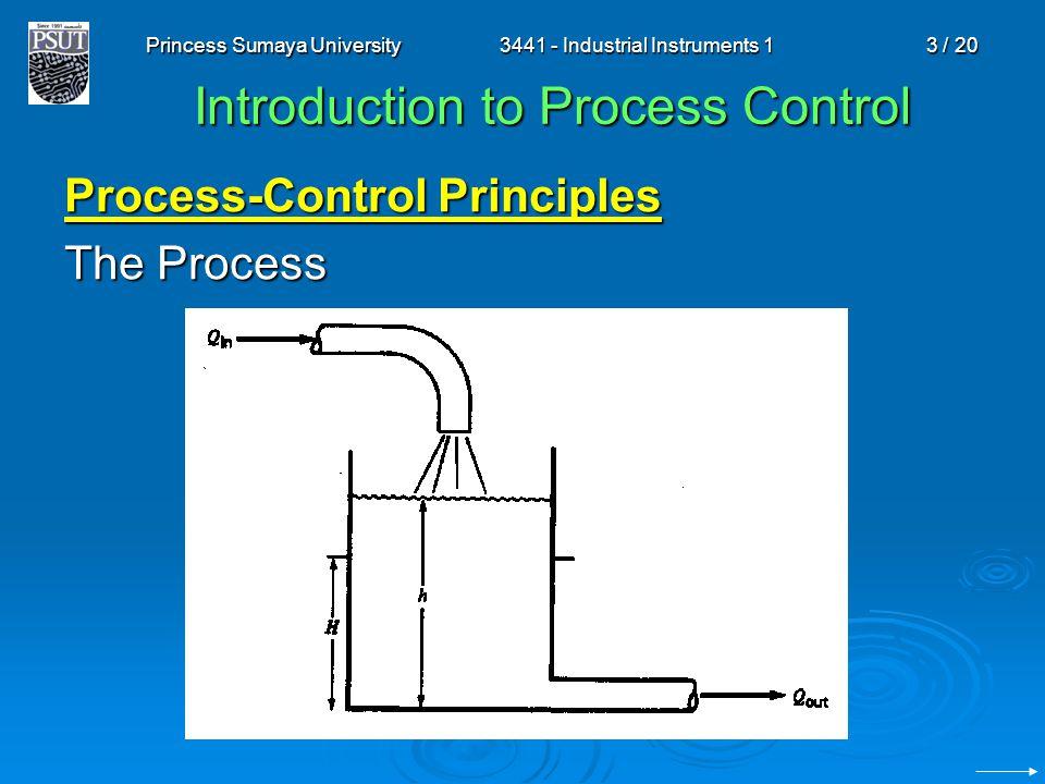 Princess Sumaya University3441 - Industrial Instruments 13 / 20 Introduction to Process Control Process-Control Principles The Process