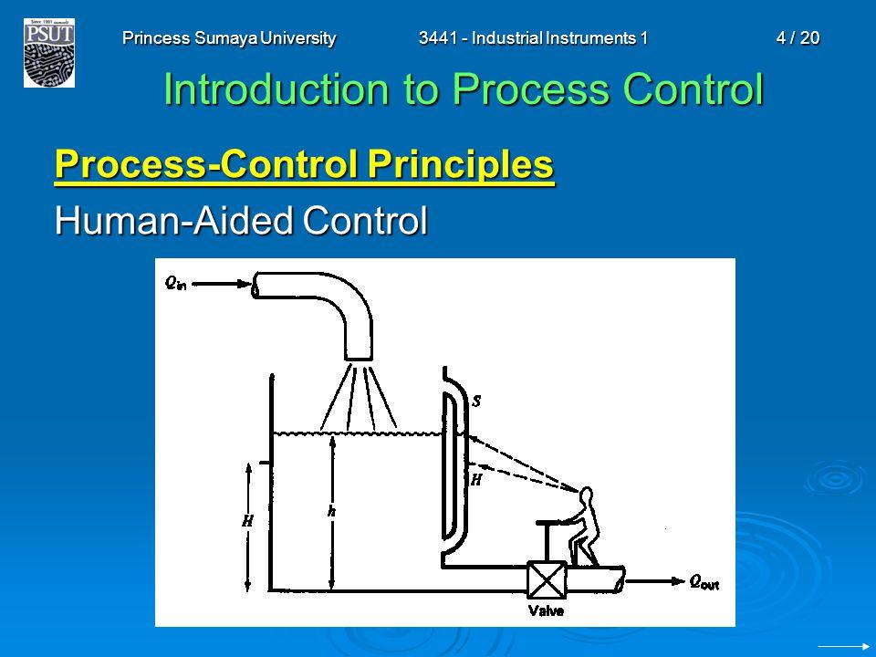 Princess Sumaya University3441 - Industrial Instruments 14 / 20 Introduction to Process Control Process-Control Principles Human-Aided Control