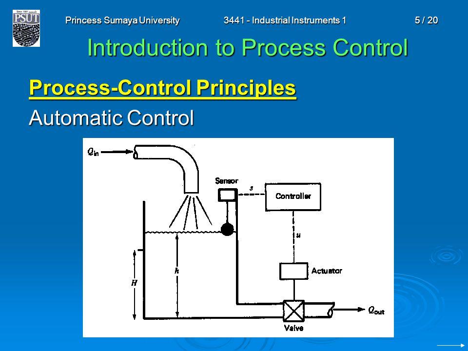 Princess Sumaya University3441 - Industrial Instruments 15 / 20 Introduction to Process Control Process-Control Principles Automatic Control