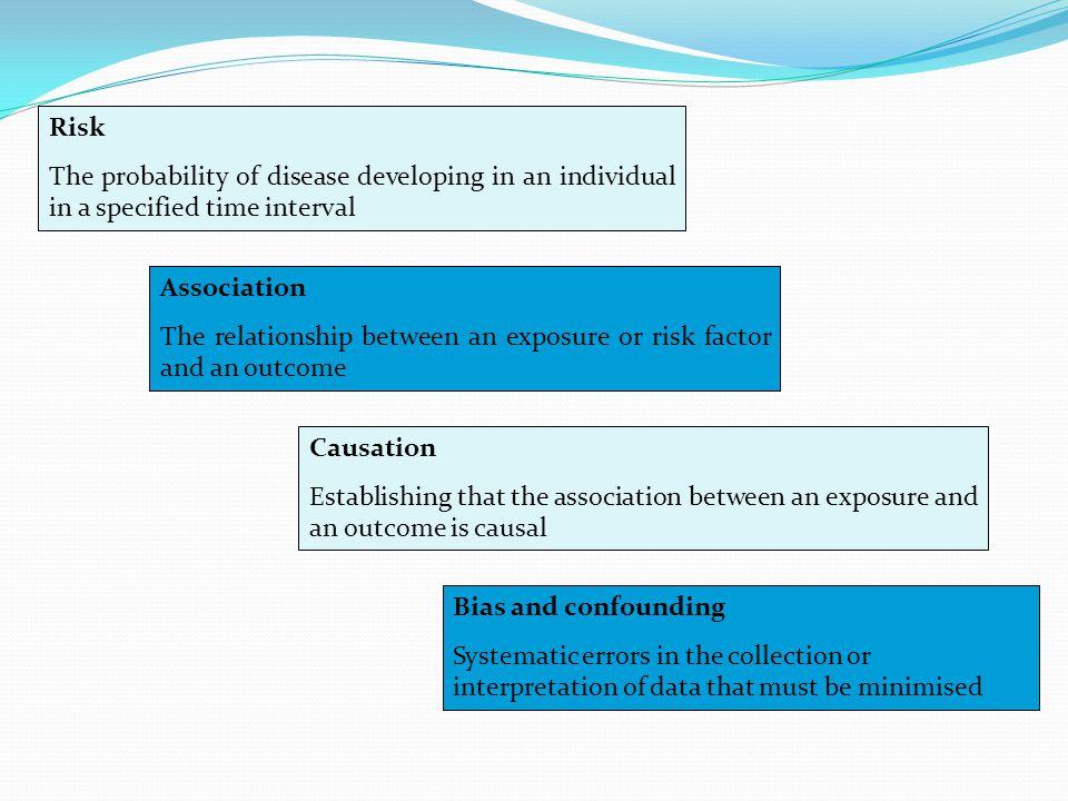 Risk The probability of disease developing in an individual in a specified time interval Association The relationship between an exposure or risk factor and an outcome Bias and confounding Systematic errors in the collection or interpretation of data that must be minimised Causation Establishing that the association between an exposure and an outcome is causal