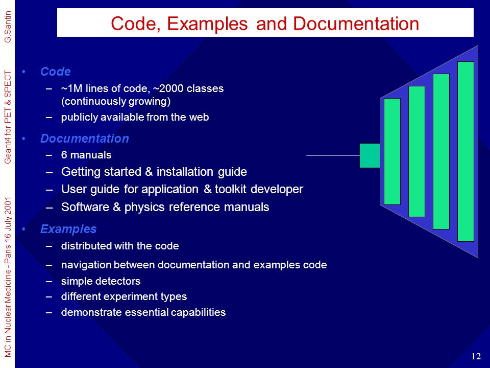 MC in Nuclear Medicine - Paris 16 July 2001 Geant4 for PET & SPECT G.Santin 12 Code, Examples and Documentation Code –~1M lines of code, ~2000 classes