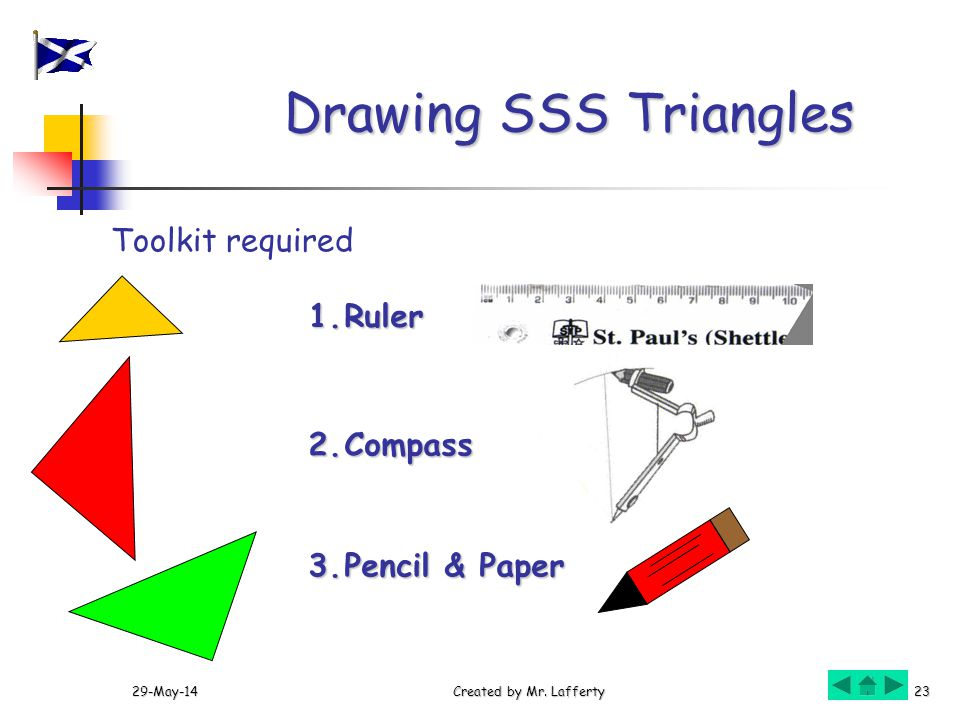 29-May-14Created by Mr. Lafferty23 2.Compass Drawing SSS Triangles Toolkit required 1.Ruler 3.Pencil & Paper