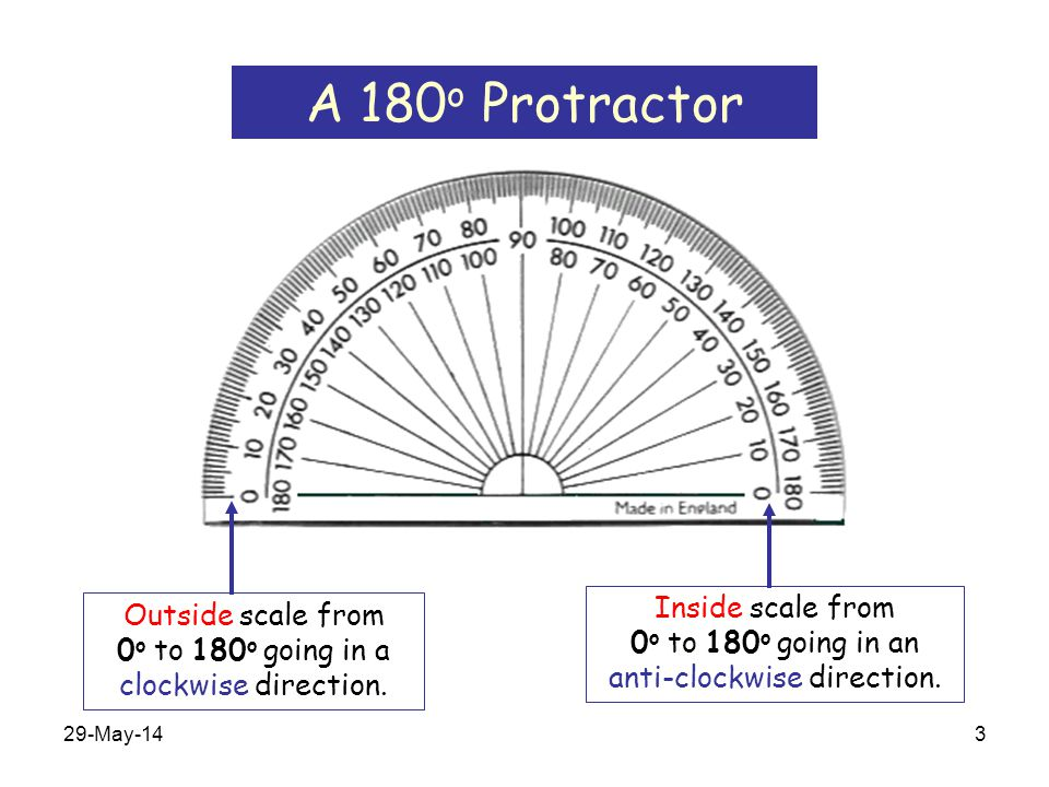 29-May-143 A 180 o Protractor Outside scale from 0 o to 180 o going in a clockwise direction. Inside scale from 0 o to 180 o going in an anti-clockwis