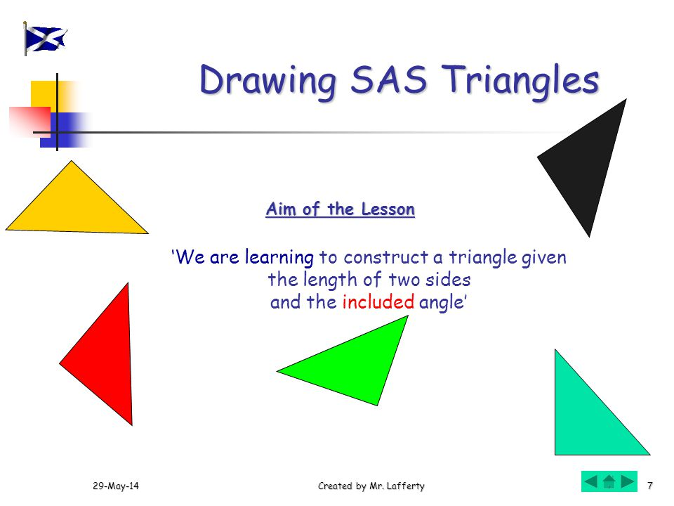 29-May-14Created by Mr. Lafferty7 We are learning to construct a triangle given the length of two sides and the included angle Aim of the Lesson Drawi