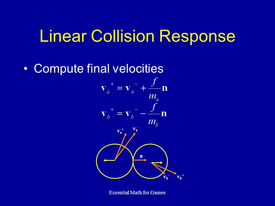 Essential Math for Games Linear Collision Response Compute final velocities n va-va- vb-vb- vb+vb+ va+va+