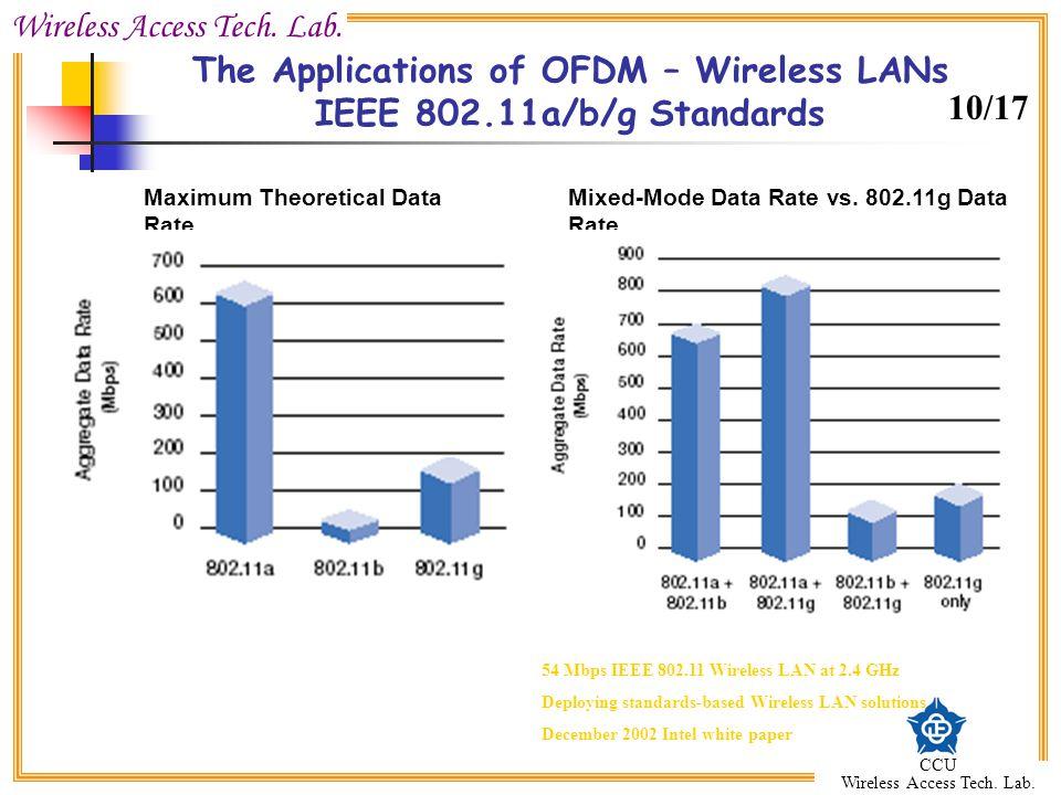 Wireless Access Tech. Lab. CCU Wireless Access Tech. Lab. The Applications of OFDM – Wireless LANs IEEE 802.11a/b/g Standards Mixed-Mode Data Rate vs.