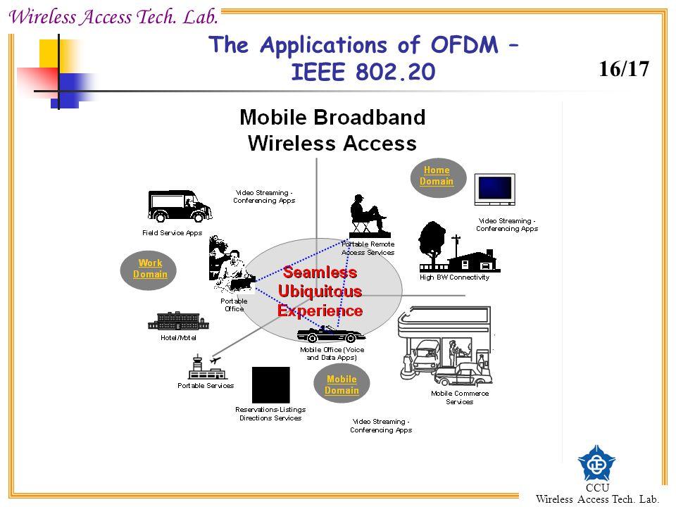 Wireless Access Tech. Lab. CCU Wireless Access Tech. Lab. The Applications of OFDM – IEEE 802.20 16/17