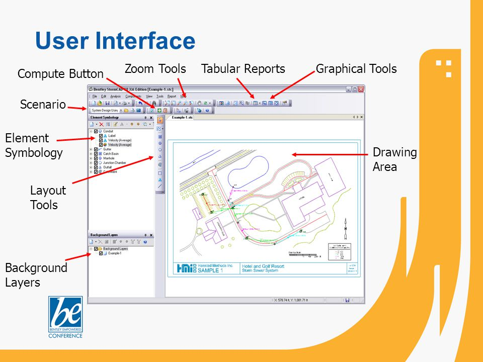 User Interface Drawing Area Scenario Layout Tools Graphical ToolsZoom Tools Compute Button Tabular Reports Element Symbology Background Layers
