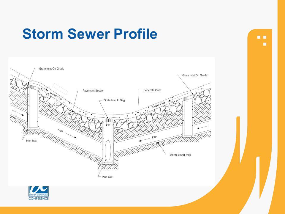 Storm Sewer Profile