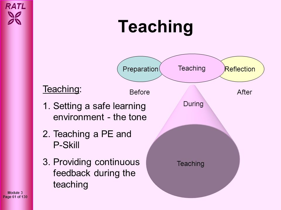 RATL Module 3 Page 61 of 130 Teaching Preparation Reflection Teaching Before During After Teaching: 1.Setting a safe learning environment - the tone 2