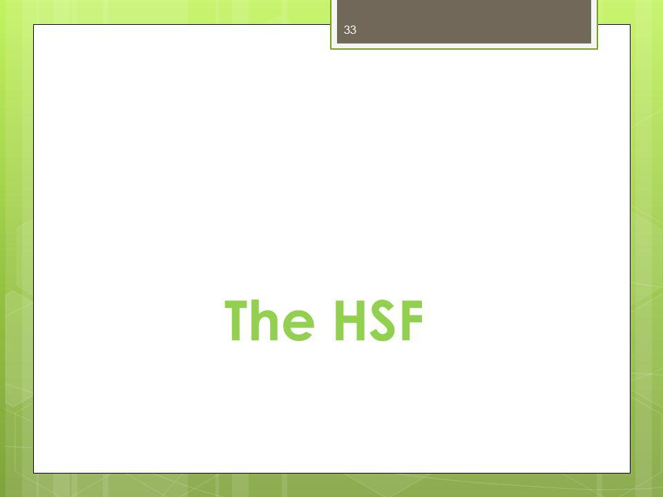 The HSF 33