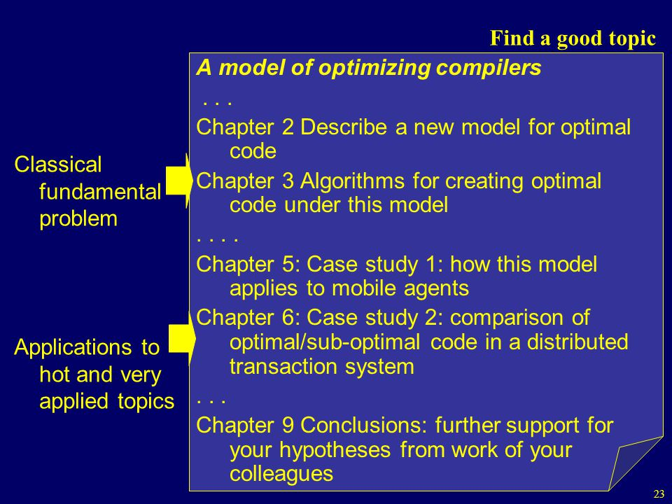 23 Find a good topic A model of optimizing compilers...
