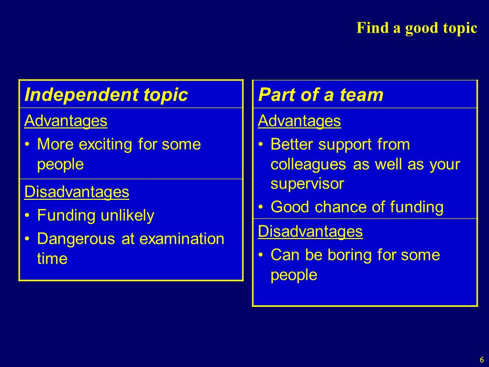 6 Find a good topic Independent topic Advantages More exciting for some people Disadvantages Funding unlikely Dangerous at examination time Part of a team Advantages Better support from colleagues as well as your supervisor Good chance of funding Disadvantages Can be boring for some people