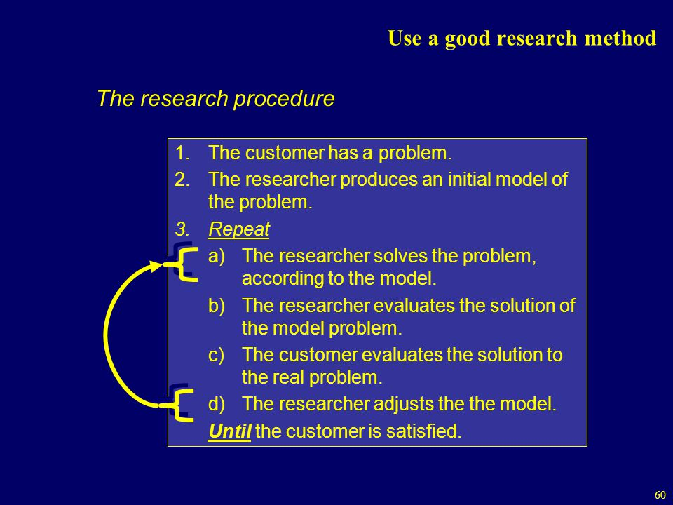 60 Use a good research method The research procedure 1.The customer has a problem.