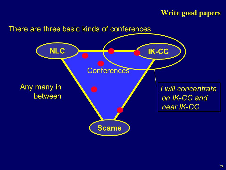 73 Write good papers There are three basic kinds of conferences Conferences IK-CC NLC Scams Any many in between I will concentrate on IK-CC and near IK-CC