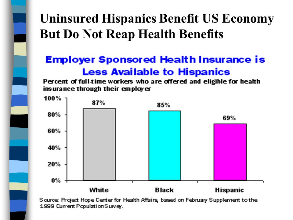 Uninsured Hispanics Benefit US Economy But Do Not Reap Health Benefits