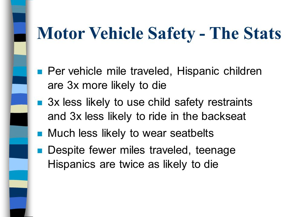 Motor Vehicle Safety - The Stats n Per vehicle mile traveled, Hispanic children are 3x more likely to die n 3x less likely to use child safety restraints and 3x less likely to ride in the backseat n Much less likely to wear seatbelts n Despite fewer miles traveled, teenage Hispanics are twice as likely to die