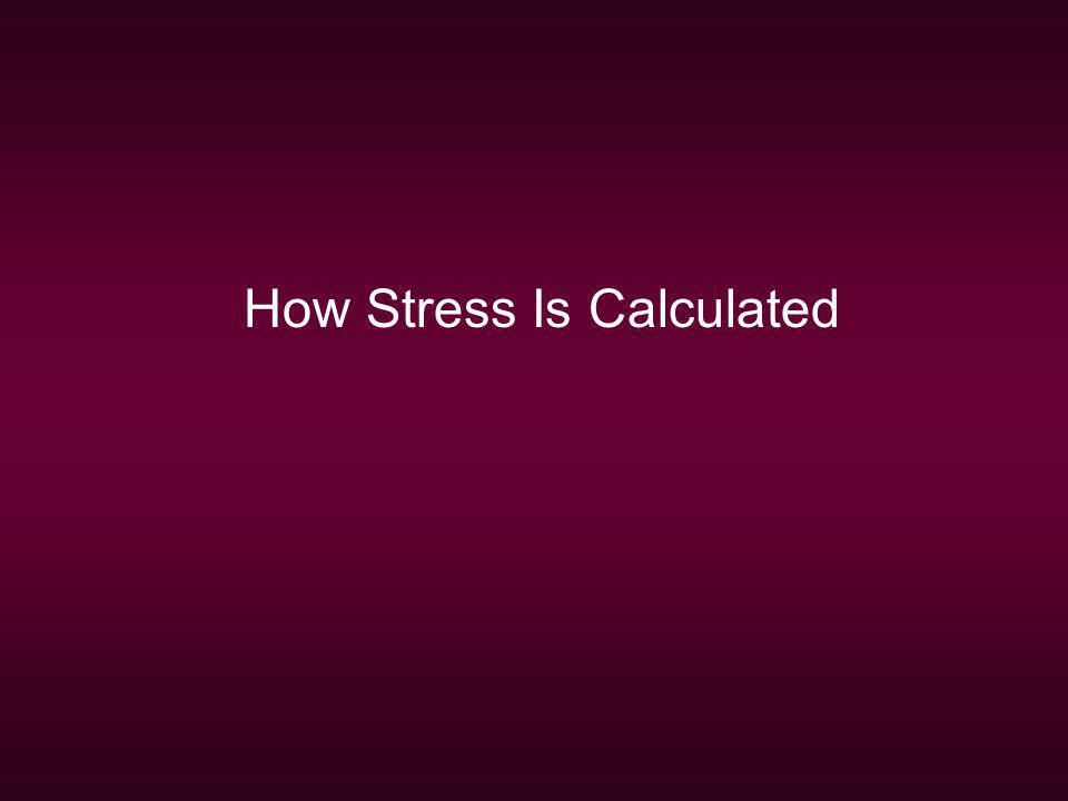 How Stress Is Calculated