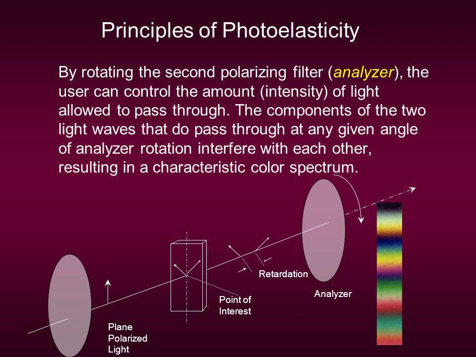 Principles of Photoelasticity By rotating the second polarizing filter (analyzer), the user can control the amount (intensity) of light allowed to pas