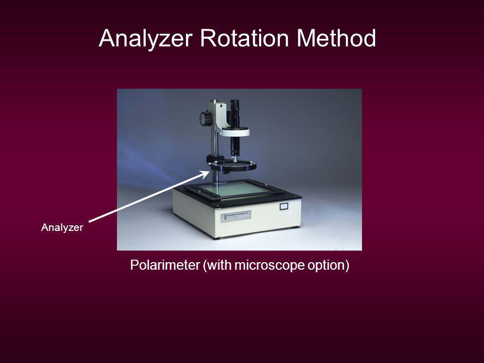 Analyzer Rotation Method Analyzer Polarimeter (with microscope option)