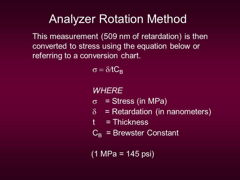 Analyzer Rotation Method This measurement (509 nm of retardation) is then converted to stress using the equation below or referring to a conversion ch