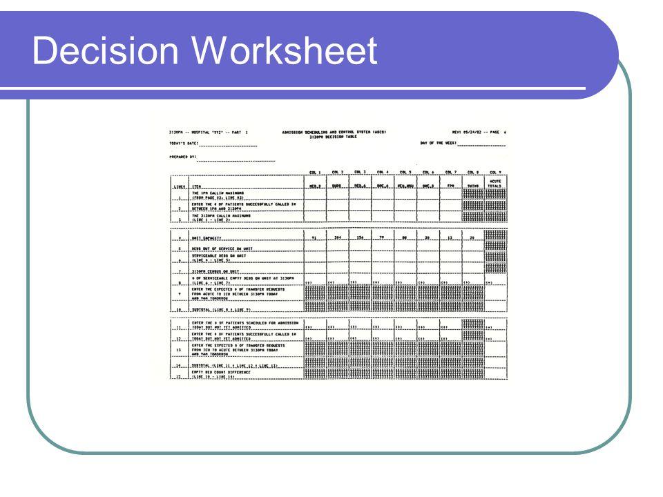 Decision Worksheet