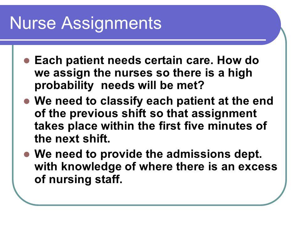 Nurse Assignments Each patient needs certain care.