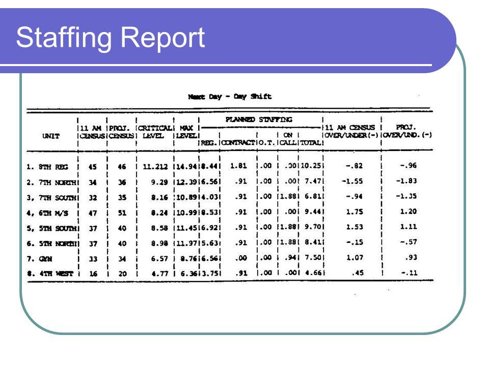 Staffing Report