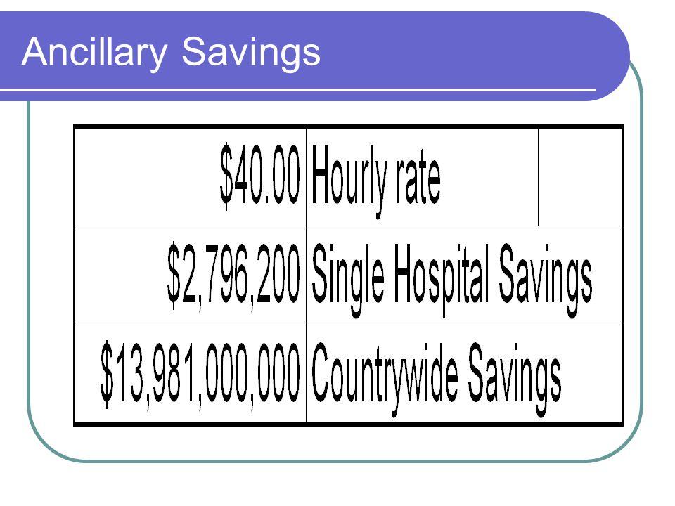 Ancillary Savings