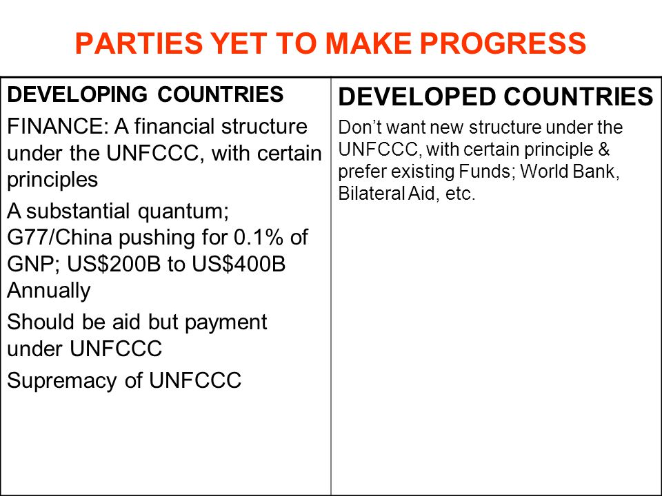 PARTIES YET TO MAKE PROGRESS DEVELOPING COUNTRIES FINANCE: A financial structure under the UNFCCC, with certain principles A substantial quantum; G77/China pushing for 0.1% of GNP; US$200B to US$400B Annually Should be aid but payment under UNFCCC Supremacy of UNFCCC DEVELOPED COUNTRIES Dont want new structure under the UNFCCC, with certain principle & prefer existing Funds; World Bank, Bilateral Aid, etc.