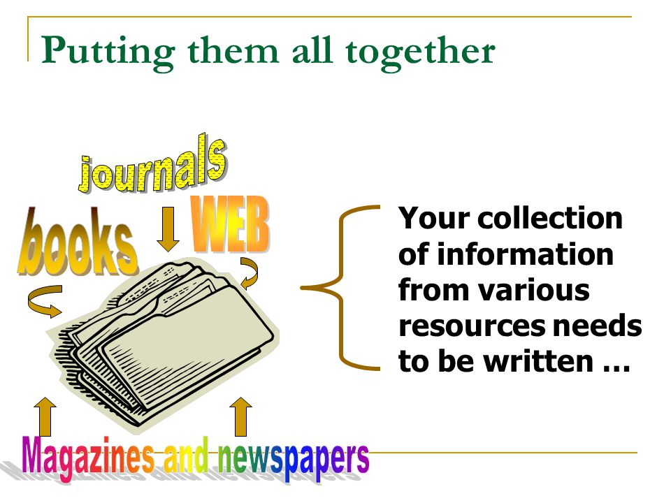Putting them all together Your collection of information from various resources needs to be written …