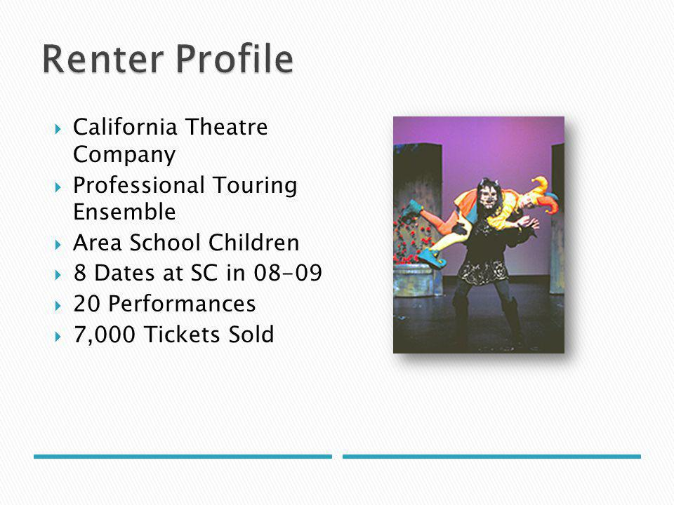 California Theatre Company Professional Touring Ensemble Area School Children 8 Dates at SC in 08-09 20 Performances 7,000 Tickets Sold