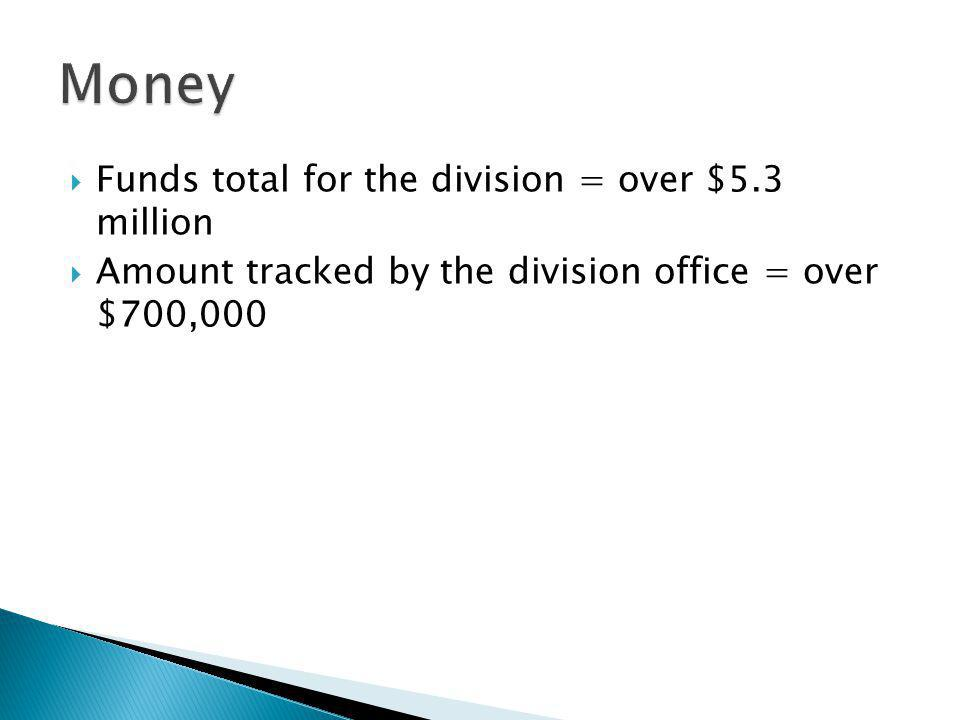 Funds total for the division = over $5.3 million Amount tracked by the division office = over $700,000