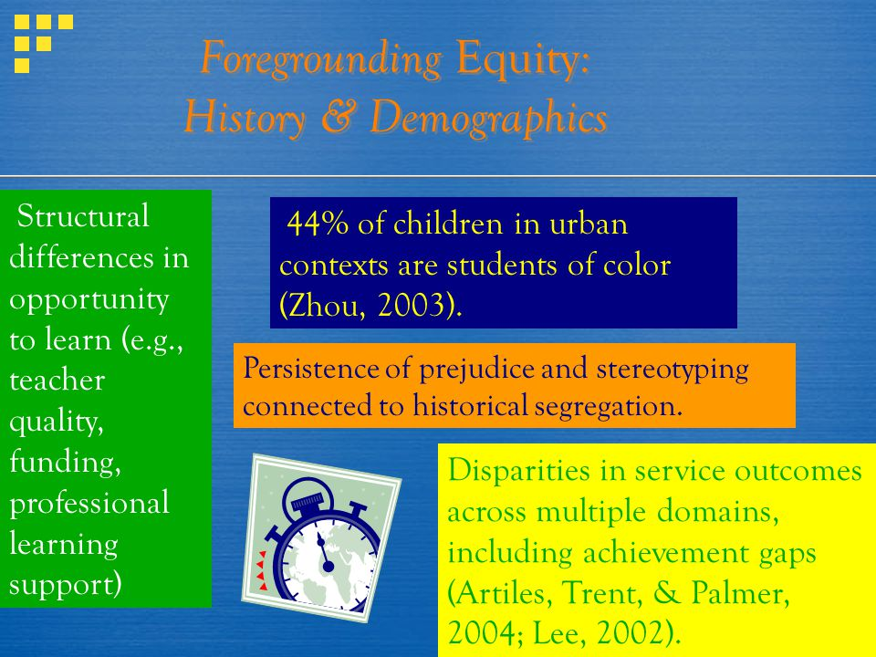 Foregrounding Equity : History & Demographics 44% of children in urban contexts are students of color (Zhou, 2003). Disparities in service outcomes ac